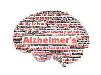 15分鐘…自我檢測阿茲海默症