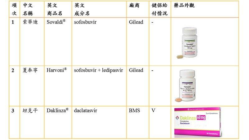 C 型 肝炎 補償