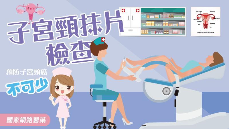 預防子宮頸癌,子宮頸抹片檢查不可少