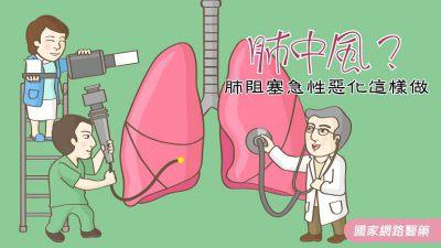 肺中風?肺阻塞急性惡化這樣做