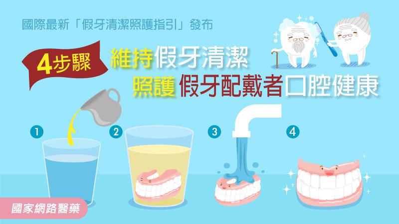 國際最新「假牙清潔照護指引」發布 4步驟維持假牙清潔 照護假牙配戴者口腔健康