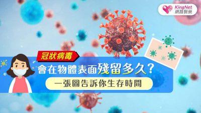 冠狀病毒會在物體表面殘留多久? 一張圖告訴你生存時間